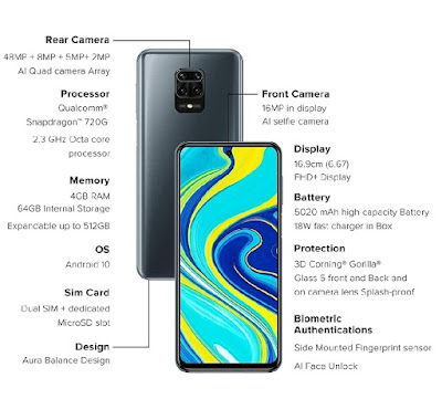 Xiaomi Redmi Note 9 Pro officially Launched on 21, March 2020.