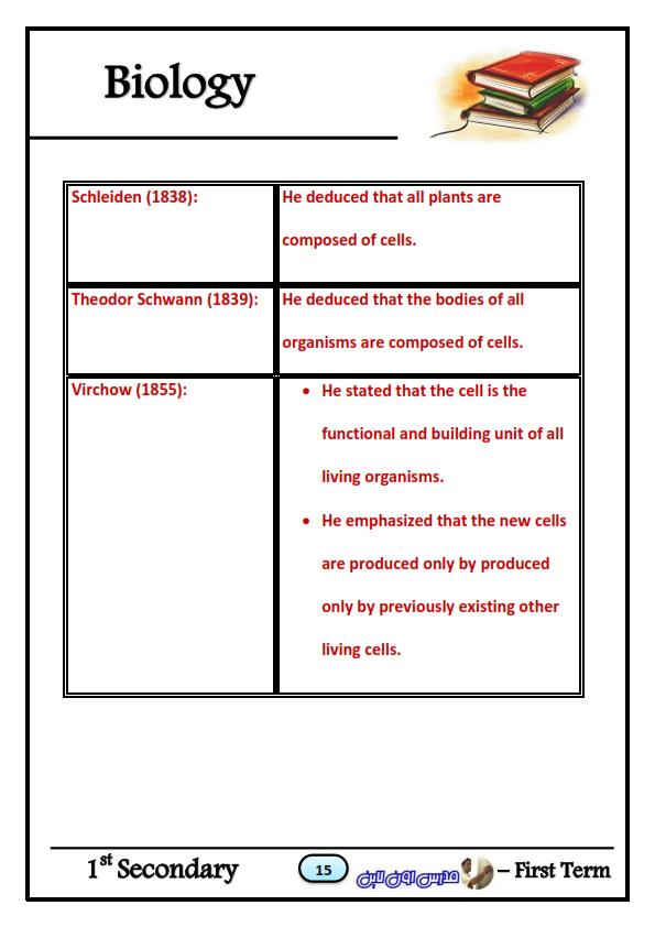بالاجابات مراجعة Biology أحياء للصف الاول الثانوي لغات ترم أول Biology_015