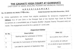 Gauhati High Court Law Clerk Previous Question Paper and Syllabus 2020