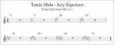 tanda mula b ( mol ) atau key signagture