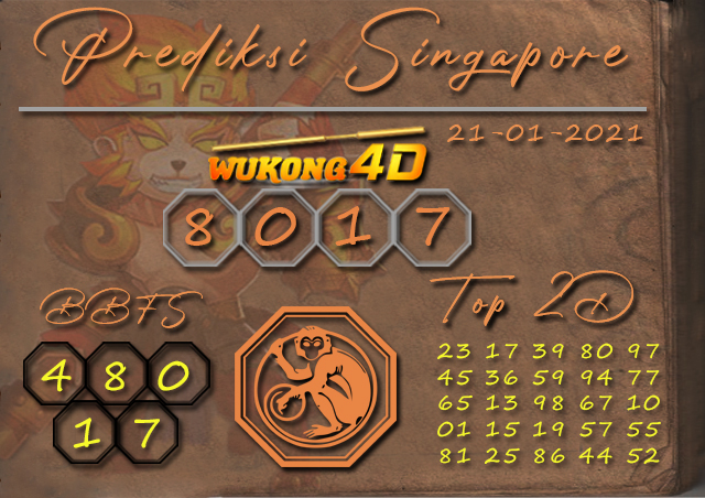 PREDIKSI TOGEL SINGAPORE WUKONG4D 21 JANUARY 2020