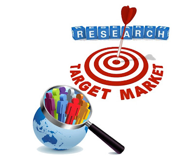New product development and target market research