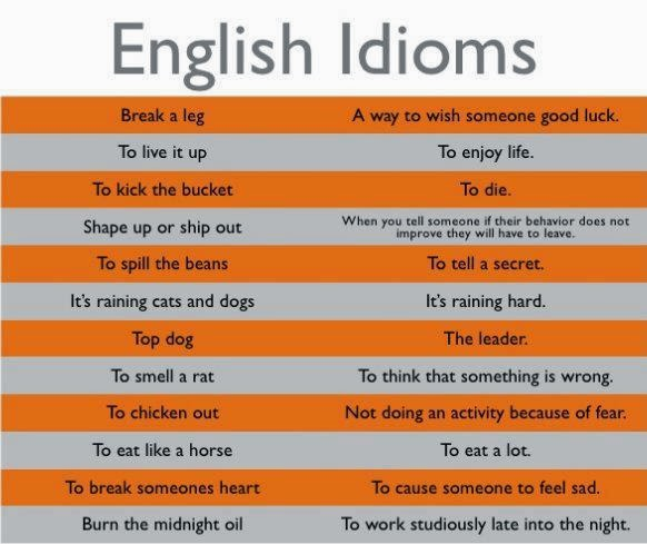 Contoh Kata dan Kalimat Idiom Dalam Bahasa Inggris (English) penjelasan, Contoh Kata dan Kalimat Idiom Dalam Bahasa Inggris