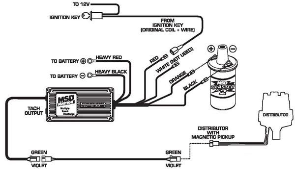 GrageBadak4Wheel Drive: MSD Sirkuit Diagram