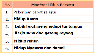 Manfaat Hidup Bersatu www.simplenews.me