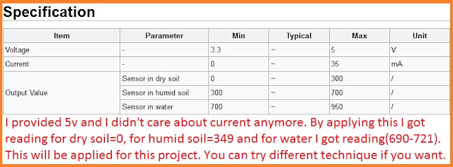 Soil Moisture Meter Project Using PIC Microcontroller