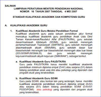 Standar Kualifikasi Akademik dan Kompetensi Guru 2017 - Permendikbud No 16 Tahun 2007