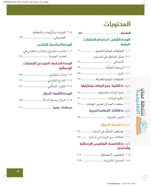 دروس مادة الرياضيات للصف العاشر المنهج الجديد 2021/2022