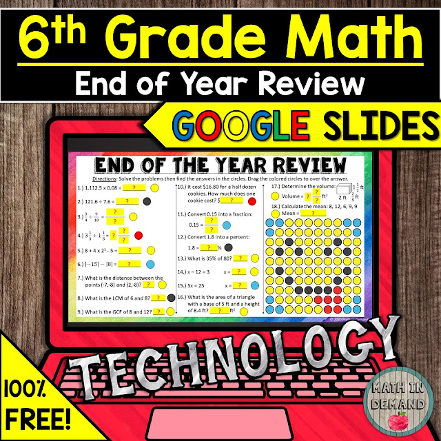 6th Grade Math End of Year Review in Google Slides Distance Learning Remote Learning