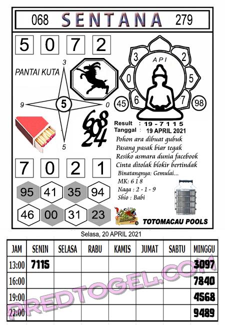Syair Sentana Toto Macau Selasa 20 April 2021