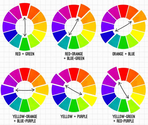 Những màu tương phản nằm đối diện nhau trong vòng tròn màu sắc