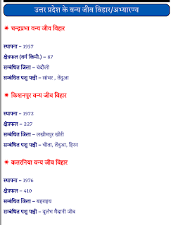 Uttar-Uradesh-Ke-Pramukh-Vanya-Jeev-PDF-Book-In-Hindi