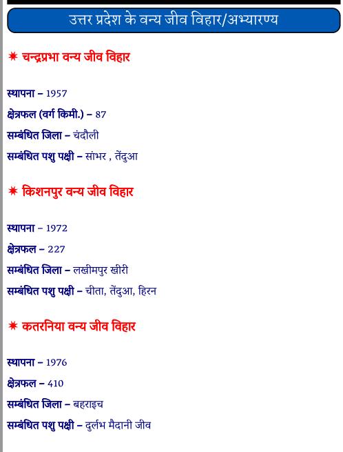 उत्तर प्रदेश के प्रमुख वन्य जीव विहार पीडीऍफ़ पुस्तक | Uttar Uradesh Ke Pramukh Vanya Jeev PDF Book In Hindi