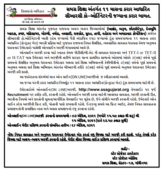 SSA Gujarat CRC Co Ordinator Recruitment 250 Vacancies at ssagujarat.org