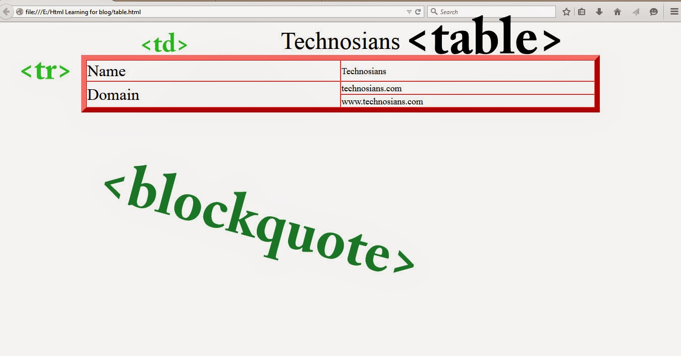 Blockquote,Marquee and Table Tag | Technosians