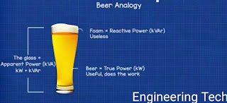 example beer p.f
