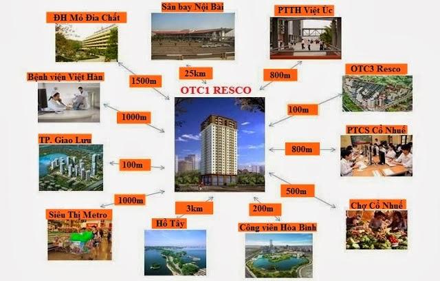 Liên kết vùng với chung cư Resco Cổ Nhuế OCT1