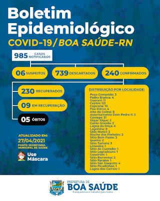 Boletins Epidemiológicos 61, 62 e 63