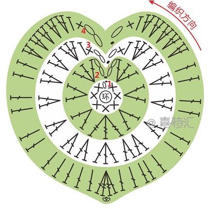 Схемы вязания крючком подсолнухов (4)