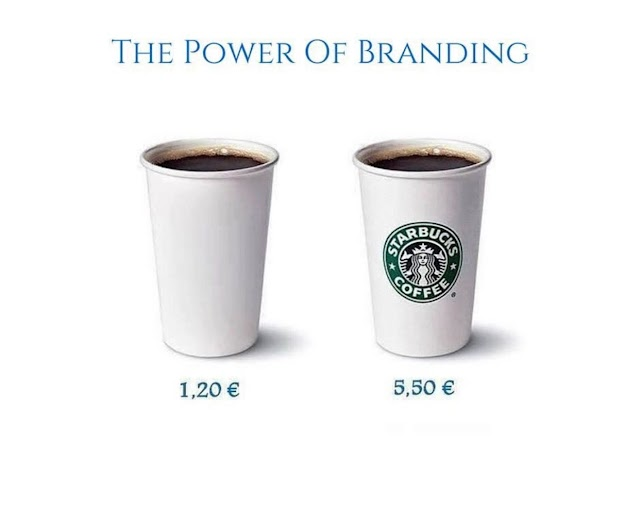 The Power of Branding - How to Brand your Business in 4 simple points!