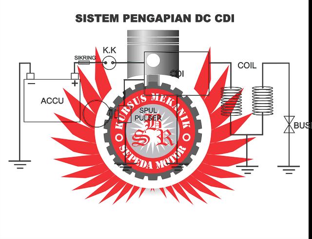 Sbr Kursus Mekanik Sepeda Motor Di Bandung  Desember 2017