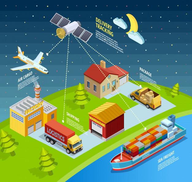 Interpretasi peta dan pengolahan citra pengindraan jauh terkait jaringan transportasi dan tata guna lahan