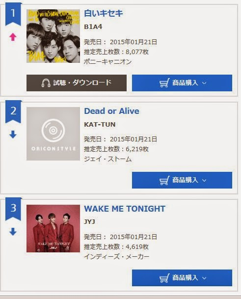 B1A4 tops Oricon Daily chart with Japanese single 'White