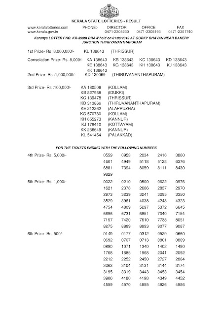 Kerala Lottery Official Result Karunya KR-398 dated 01.06.2019 Part-1