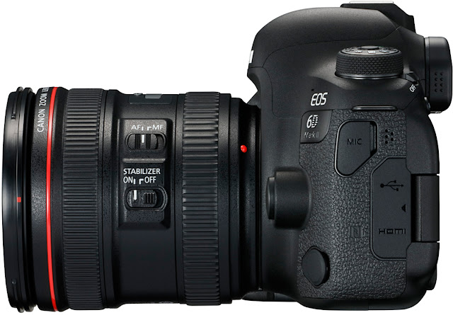 Canon EOS 6D Mark II with Lens