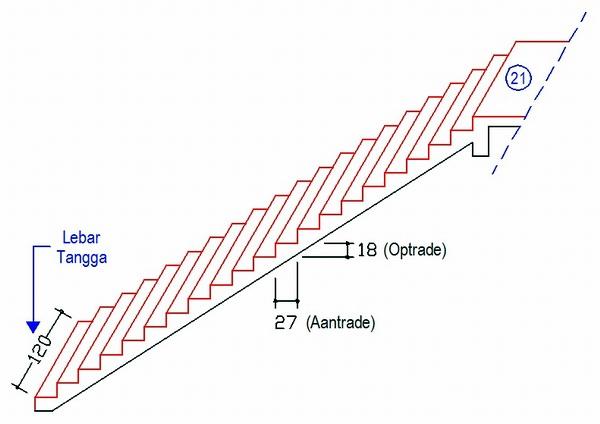 Cara Menghitung Jumlah Keramik Tangga bentuk Lurus pada