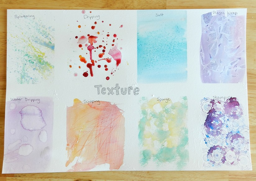 Watercolor Textures Chart