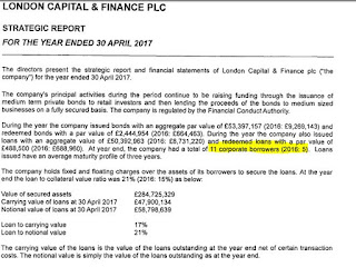 London Capital & Finance -How many loans?
