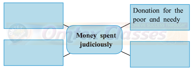 Chapter 2.6: Money Balbharati Solutions for English Yuvakbharati 12th Standard HSC Maharashtra State Board