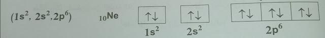 التشكيل الالكتروني لذرة النيون