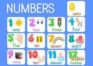 Mama Love Print 自製工作紙  - 認識數字 Learning Numbers