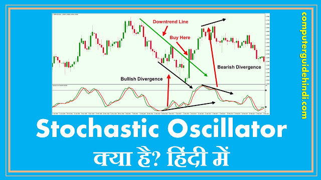 Stochastic Oscillator क्या है?