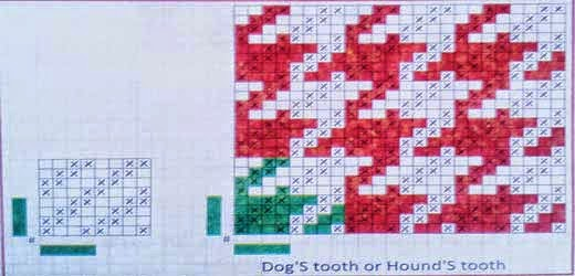Dog's tooth or Hound's tooth pattern