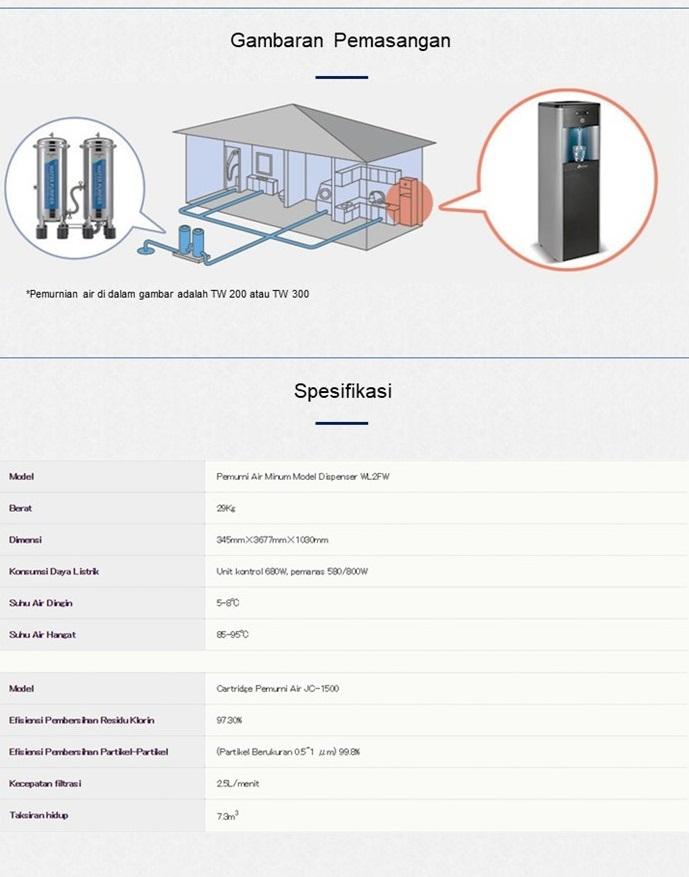 Pemurni Air Minum Model Dispenser WL2FW