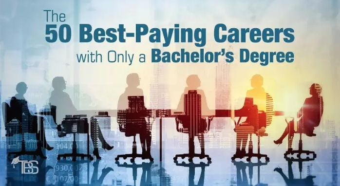The 50 Best-Paying Careers with Only a Bachelor's Degree in 2019