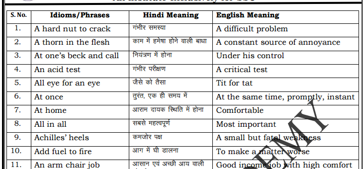 1000 Idioms And Phrases With Hindi And English Meaning In Pdf