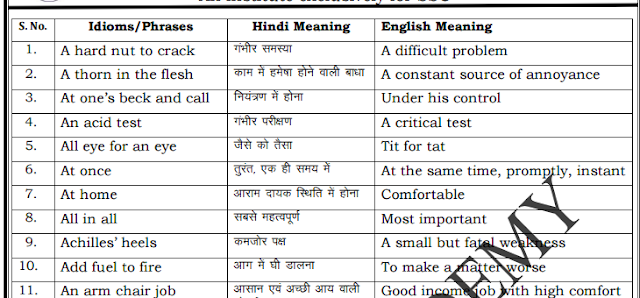 English Idioms For Ssc And Bank Exams Pdf Download Sscnaukari In