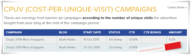 Zespri 2019 micro engagement