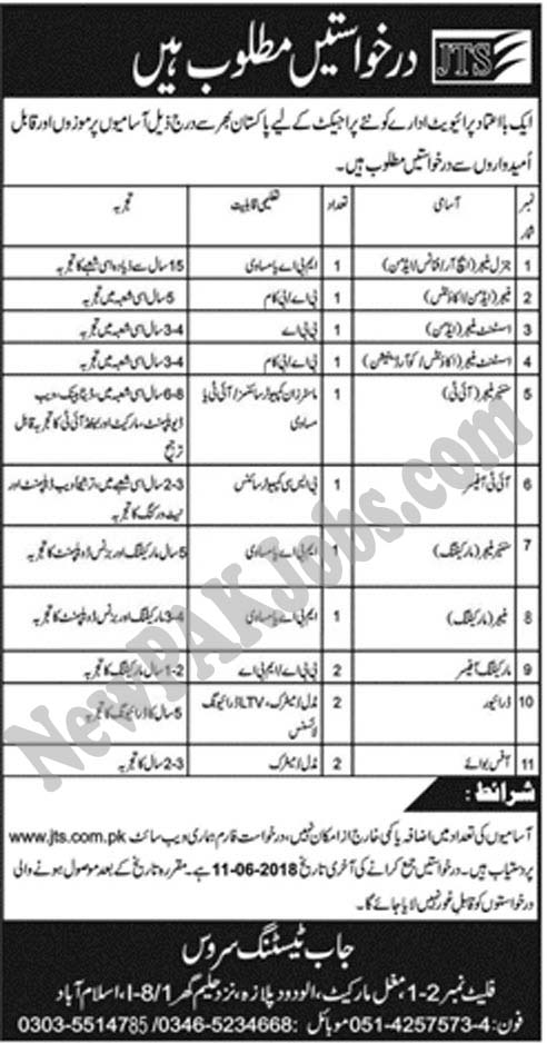 JTS Job Testing Service Announced jobs for Private Sector Organization Download Application Form