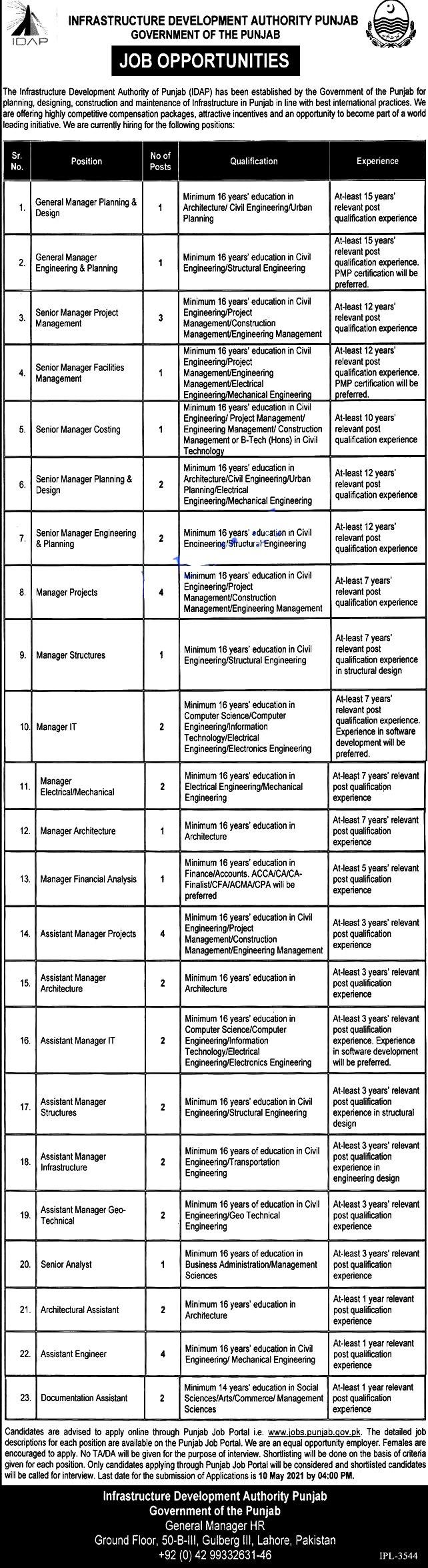 Infrastructure Development Authority of Punjab IDAP Latest Government Vacancies  April 2021