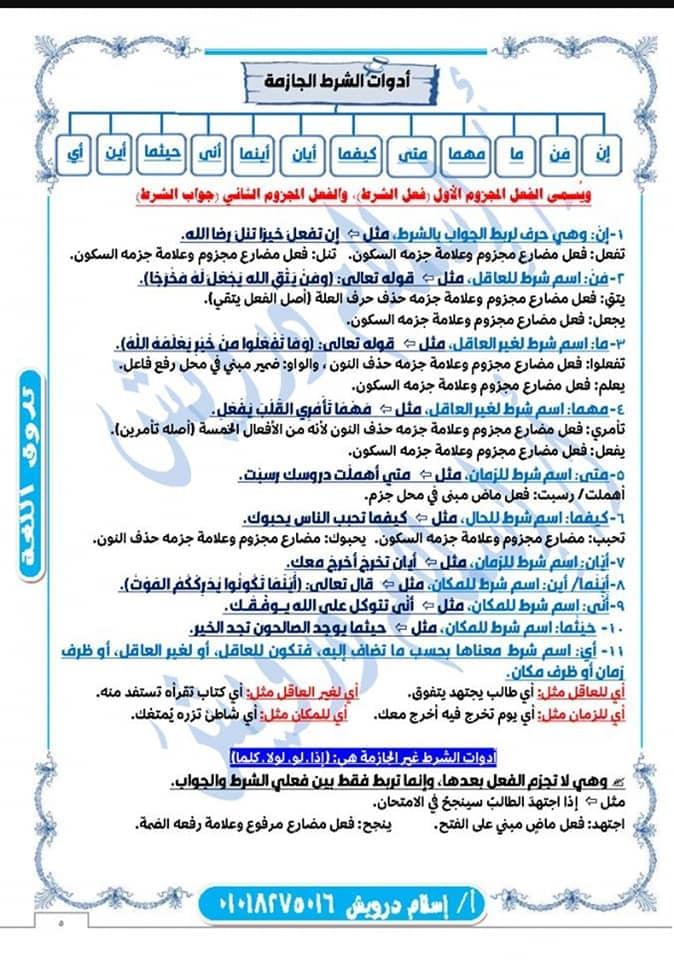 ملخص نحو الصف الثانى الثانوى نظام جديد 2020 أ/ اسلام درويش 5