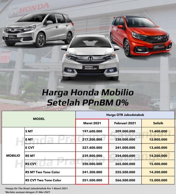 brosur harga kredit honda mobilio ppnbm 2021