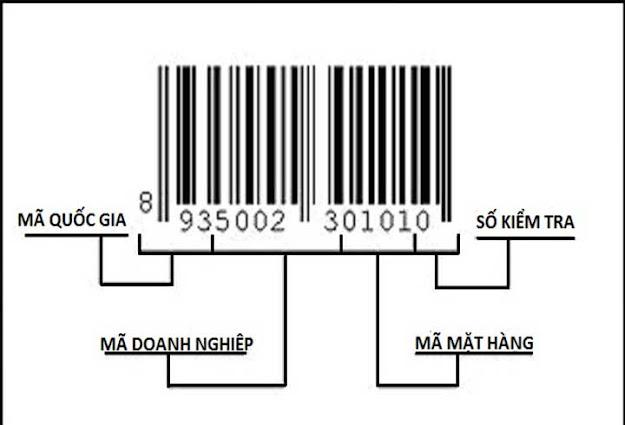 Cách kiểm tra mỹ phẩm Ohui chính hãng bằng mã vạch