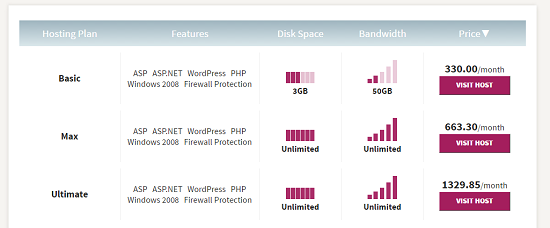 best plan of winhost with its features as well