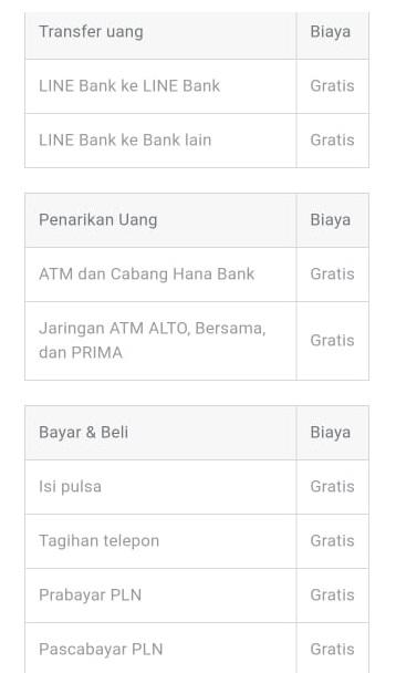 bebas transaksi line bank
