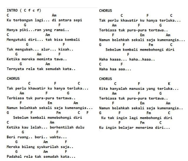 Chord Kunci Gitar dan Lirik Lagu Runtuh Feby Putri Feat Fiersa Besari Original dan Dasar Lengkap Link Video MP4 Bisa Download